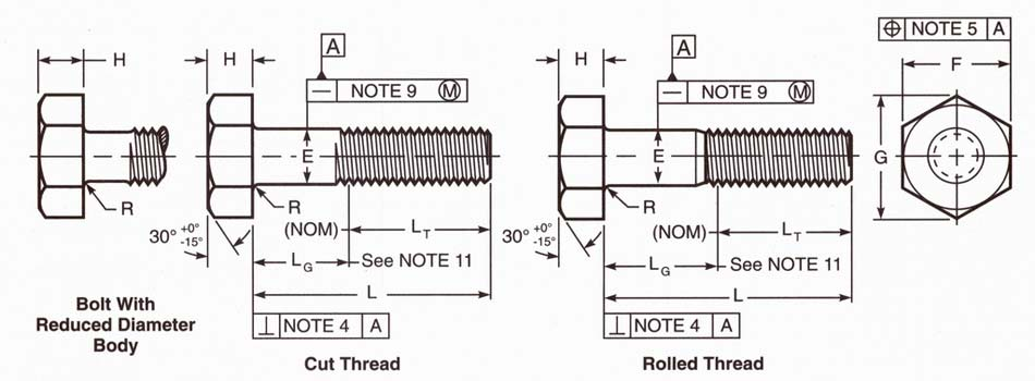 1//4-20 UNC Threads Meets ASME B18.2.1 External Hex Drive Plain Finish 5 Length Hex Head Partially Threaded 316 Stainless Steel Hex Bolt Pack of 5